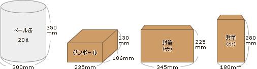 容器イメージ